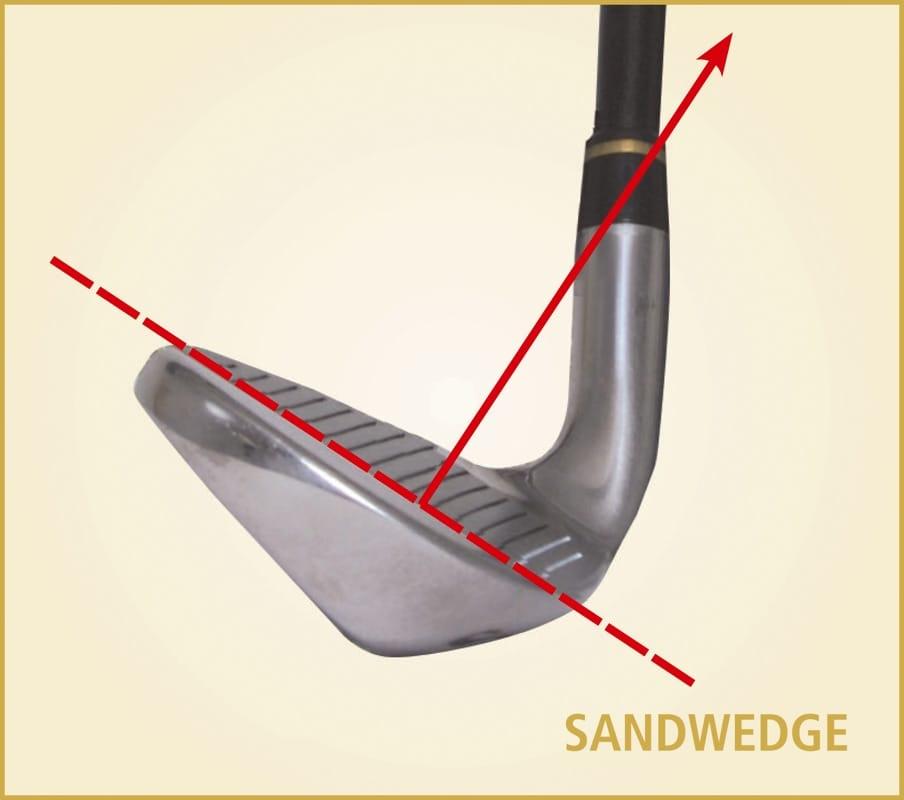 sandbunker golf. Black Bedroom Furniture Sets. Home Design Ideas