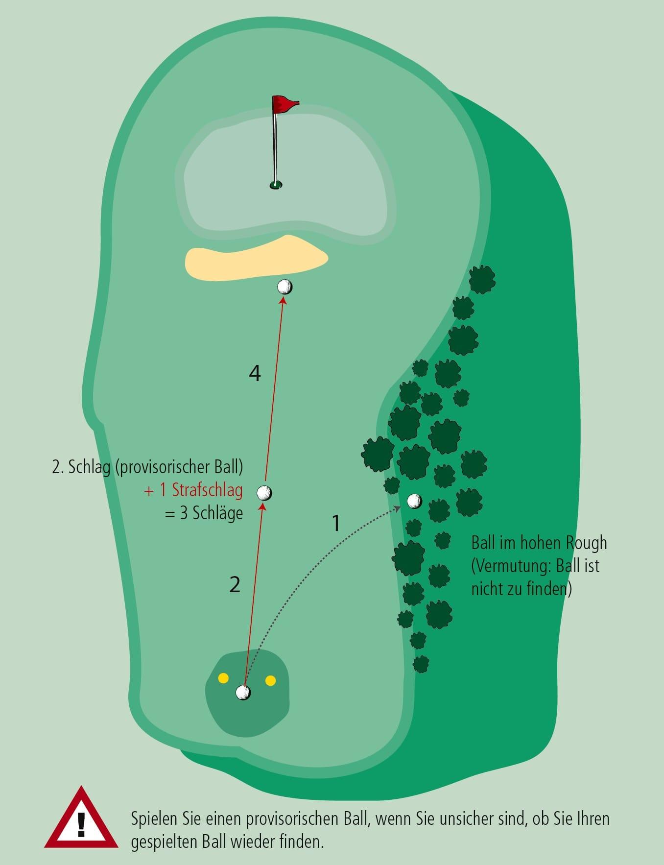 verlorener ball golf. Black Bedroom Furniture Sets. Home Design Ideas